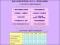 九年一貫課程計畫網站 pic